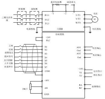 转子串电阻调速控制,故障率高,维护工作量大,由于使用接触器串