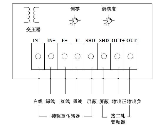 系统接线图: ◆ 压力变送器和称重传感器接线图
